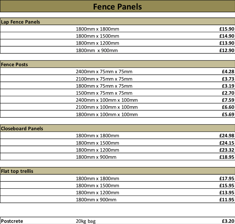 fencing pricing 2